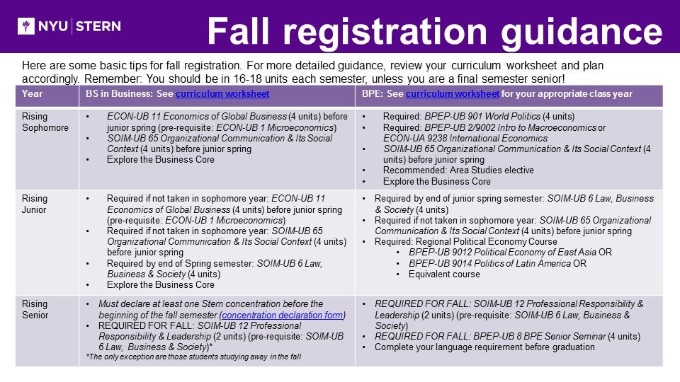 Fall 2017 Registration Guide thumbnail jpg