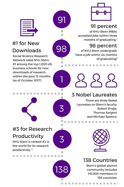 Key Facts Programs Faculty Amp Research Global Focus