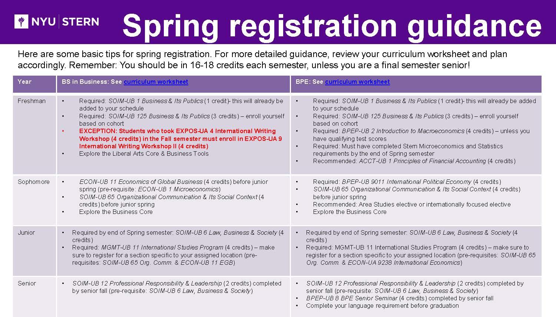 Spring Reg Guide