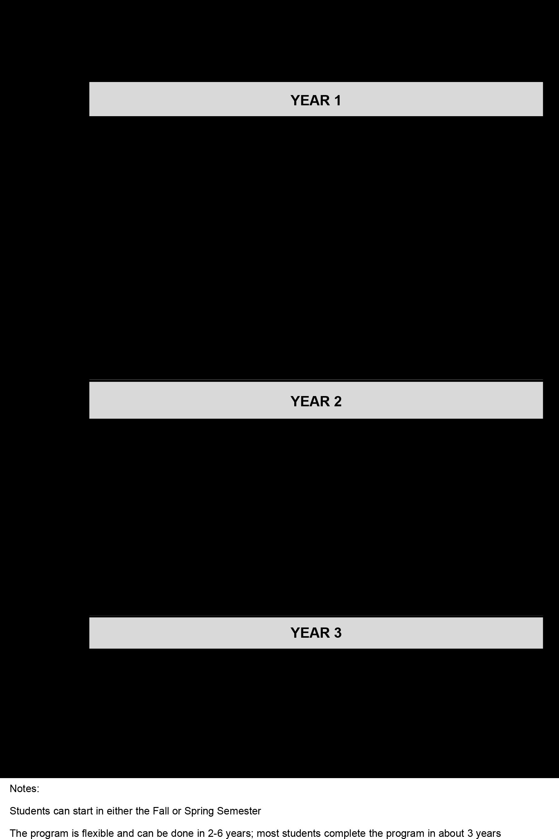 Three-Year Weeknights Sample Schedule