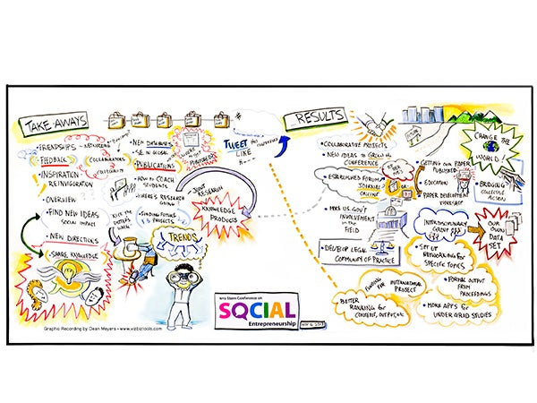Social Entrepreneurship_Wall