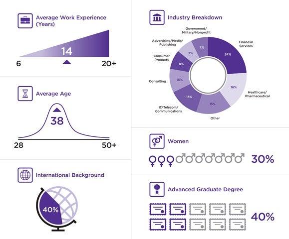 EMBA_infographic
