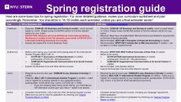 Spring Registration Guide