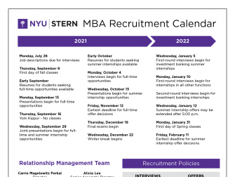 MBA Recruiting Guide