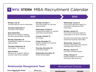 2021 to 2022 MBA Recruiting Guide