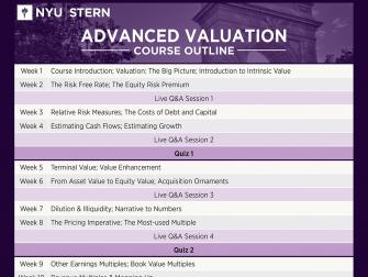 Online Valuation Course Advanced Certificate Outline Nyu